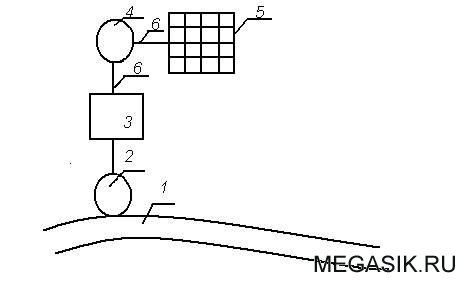 2 - Схема водоснабжения