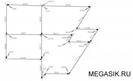 Гидравлический расчет