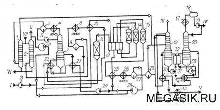 Технологическая схема установки риформинга со стационарным катализатором.  Нестабильный бензин из сепаратора 29 двумя...